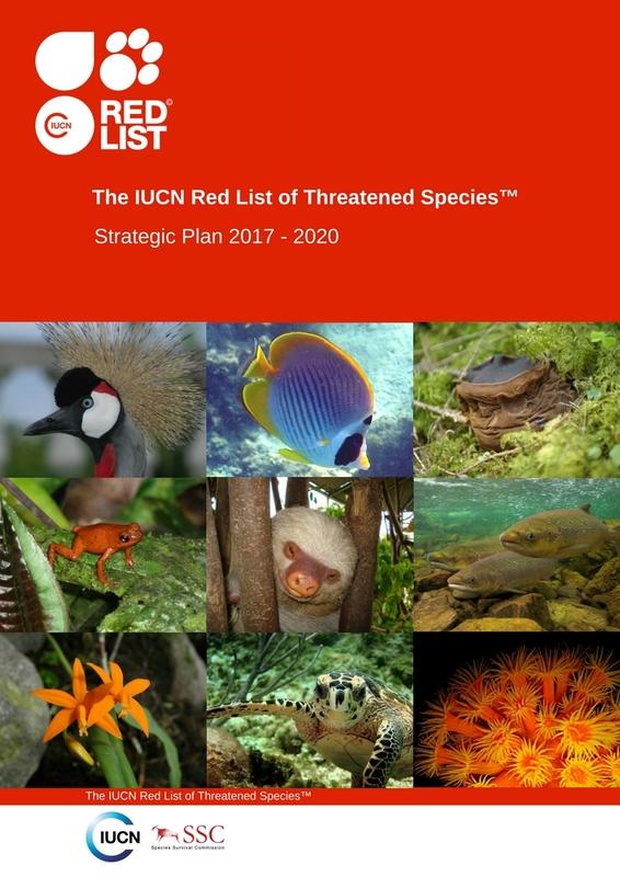 Endangered Species List 2020.Iucn Red List Of Threatened Species